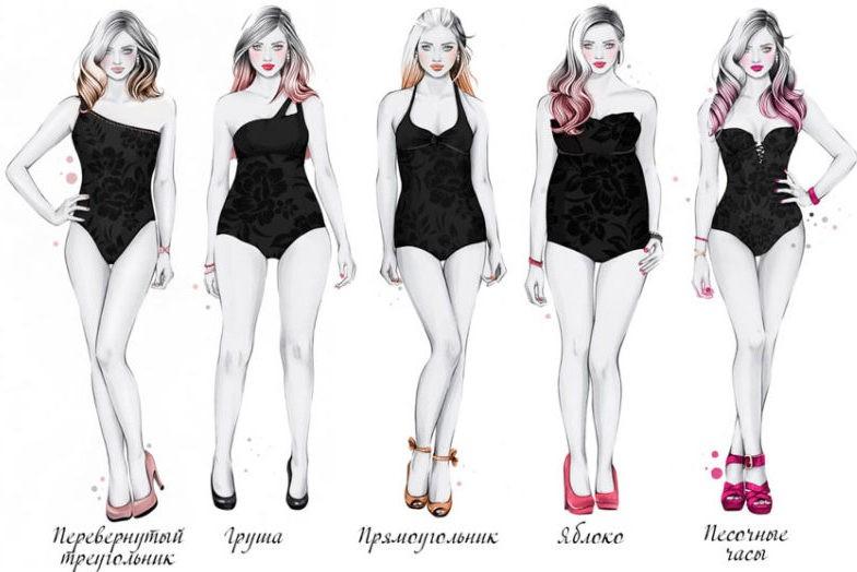 Типы женских фигур, примеры